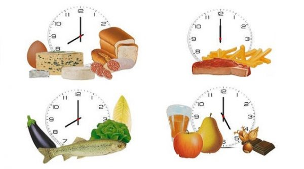Kombinacija namirnica u hrono ishrani