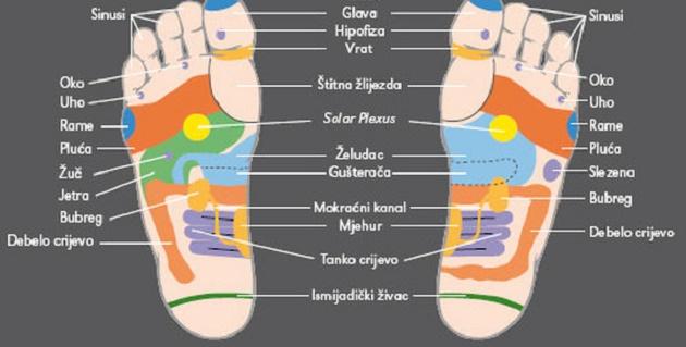 masaza-stopala-postupak-kako-se-izvodi-prednosti-iskustva-i-cena1